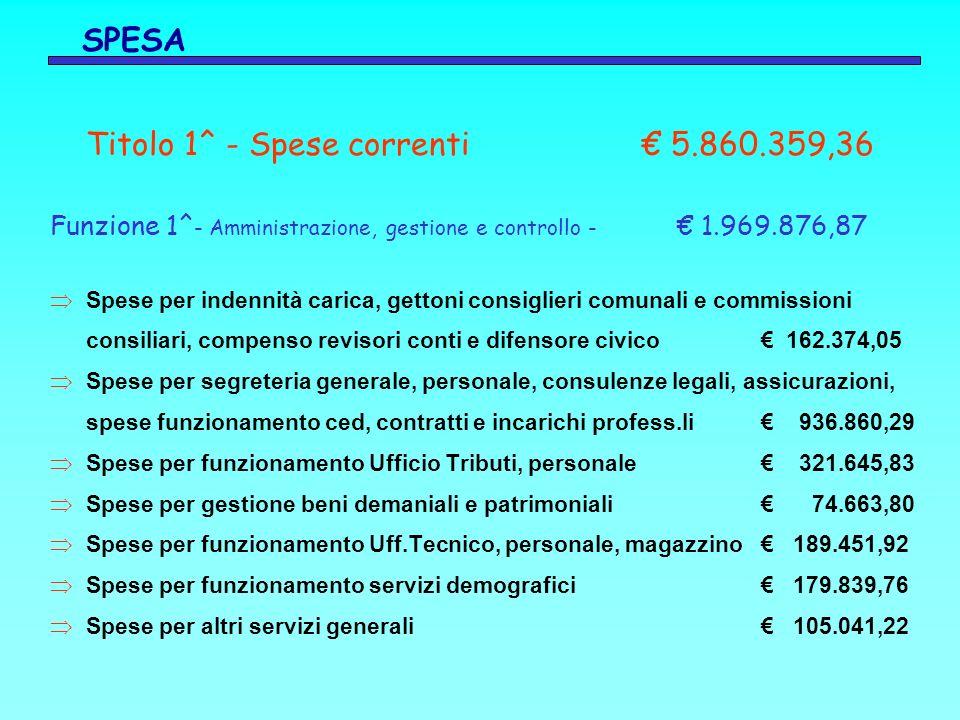 Titolo 1^ - Spese correnti 5.860.359,36 Funzione 1^ - Amministrazione, gestione e controllo - 1.969.876,87 Spese per indennità carica, gettoni consigl