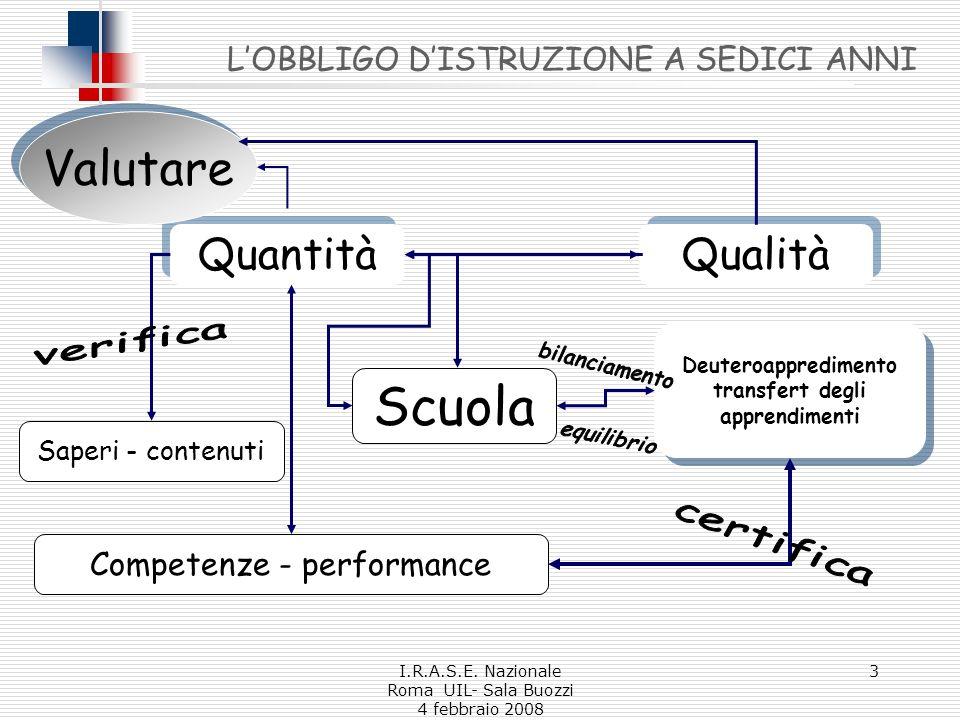 I.R.A.S.E.Nazionale Roma UIL- Sala Buozzi 4 febbraio 2008 4 non è solo il sapere...