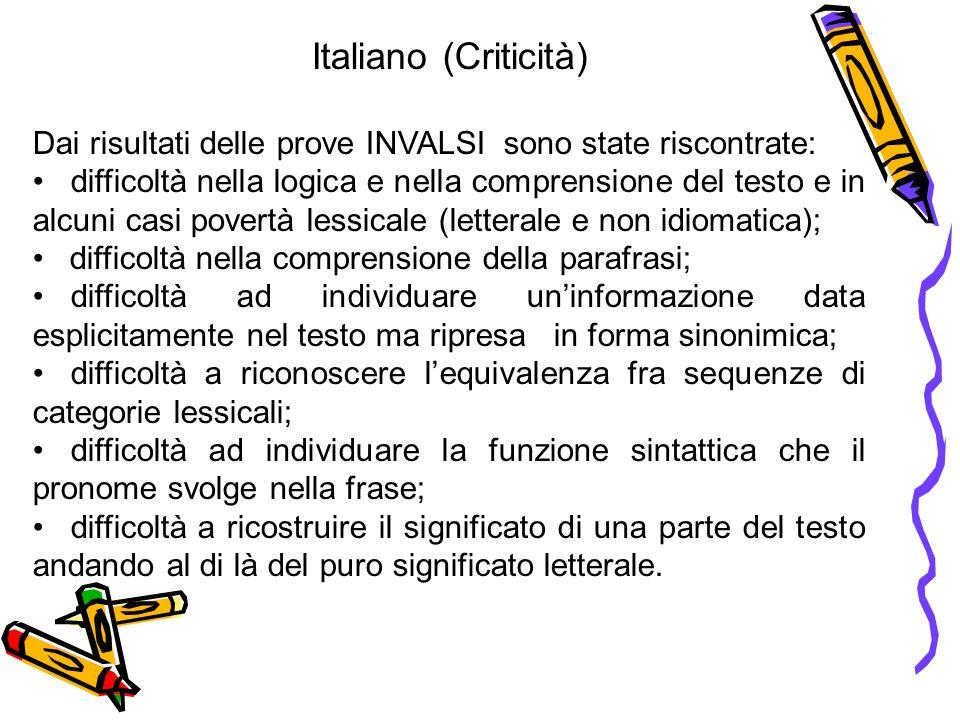 Italiano (Criticità) Dai risultati delle prove INVALSI sono state riscontrate: difficoltà nella logica e nella comprensione del testo e in alcuni casi