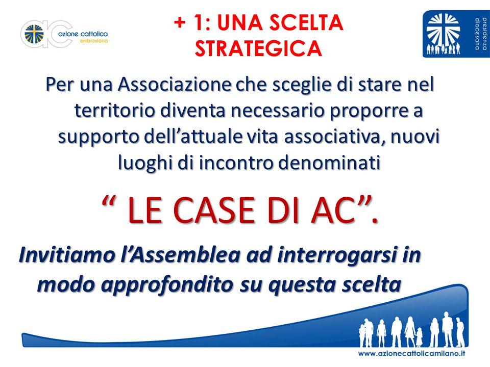 + 1: UNA SCELTA STRATEGICA Per una Associazione che sceglie di stare nel territorio diventa necessario proporre a supporto dellattuale vita associativa, nuovi luoghi di incontro denominati LE CASE DI AC.
