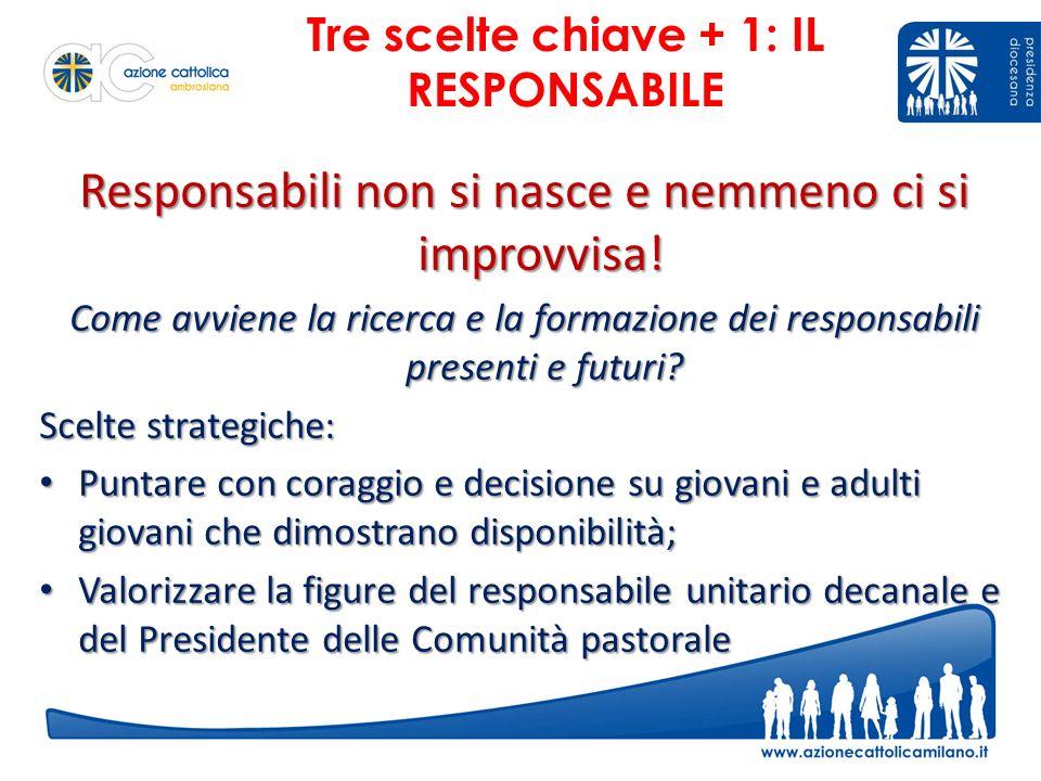 Tre scelte chiave + 1: IL RESPONSABILE Responsabili non si nasce e nemmeno ci si improvvisa.