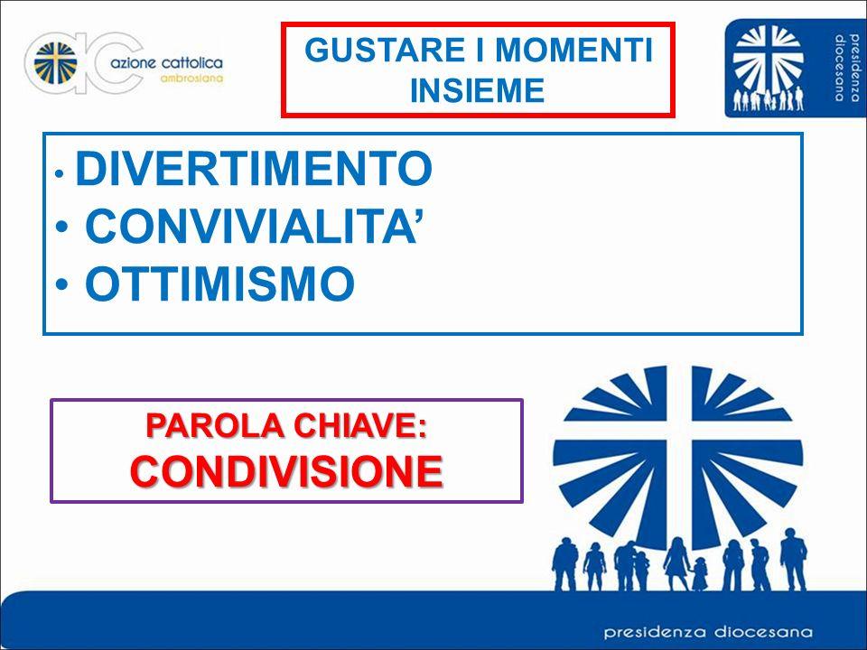 GUSTARE I MOMENTI INSIEME DIVERTIMENTO CONVIVIALITA OTTIMISMO PAROLA CHIAVE: CONDIVISIONE