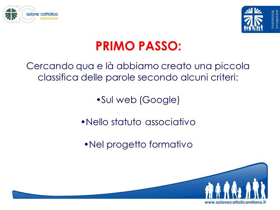 PRIMO PASSO: Cercando qua e là abbiamo creato una piccola classifica delle parole secondo alcuni criteri: Sul web (Google) Nello statuto associativo Nel progetto formativo