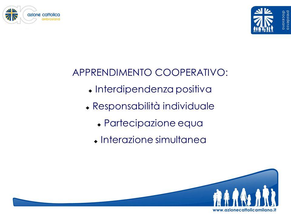APPRENDIMENTO COOPERATIVO: Interdipendenza positiva Responsabilità individuale Partecipazione equa Interazione simultanea