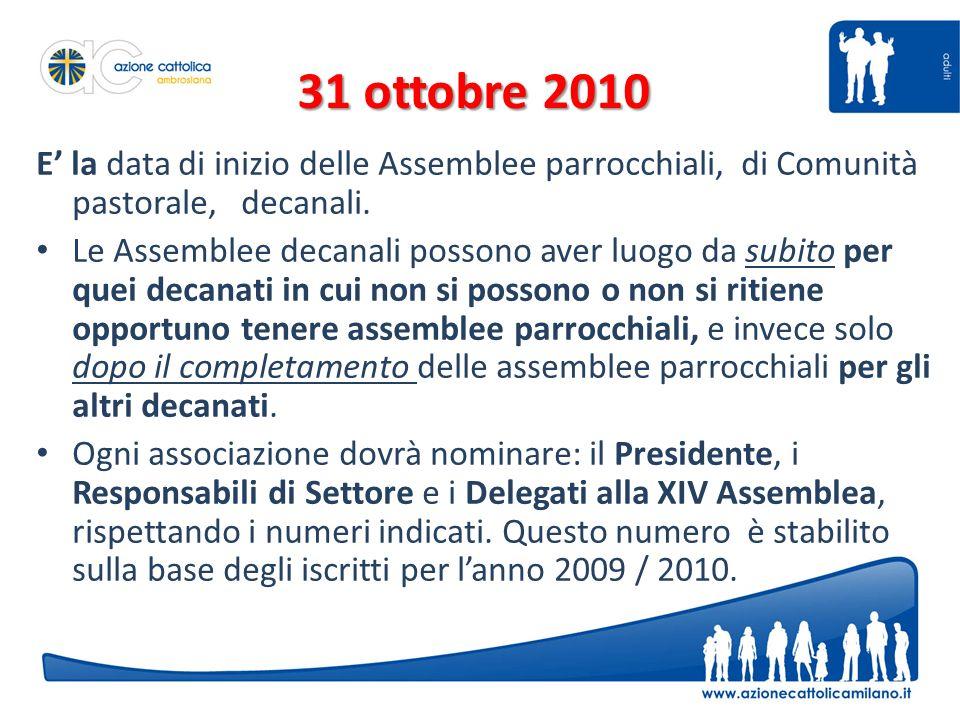 31 ottobre 2010 E la data di inizio delle Assemblee parrocchiali, di Comunità pastorale, decanali.