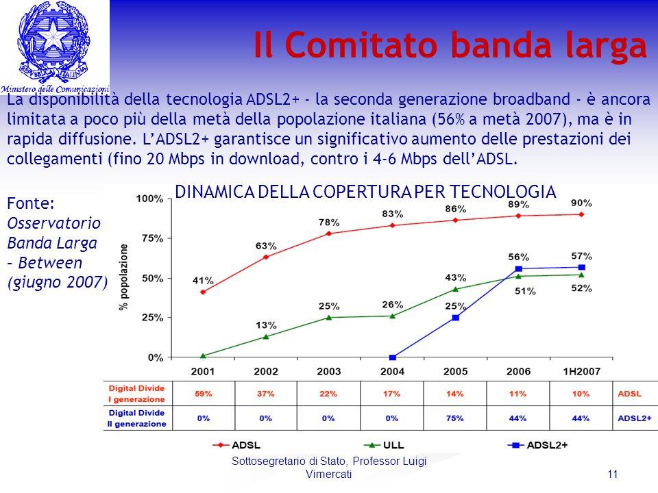11 Sottosegretario di Stato, Professor Luigi Vimercati Il Comitato banda larga DINAMICA DELLA COPERTURA PER TECNOLOGIA La disponibilità della tecnologia ADSL2+ - la seconda generazione broadband - è ancora limitata a poco più della metà della popolazione italiana (56% a metà 2007), ma è in rapida diffusione.