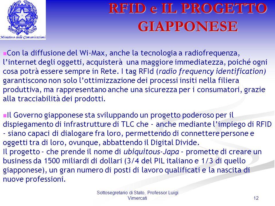 12 Sottosegretario di Stato, Professor Luigi Vimercati RFID e IL PROGETTO GIAPPONESE Con la diffusione del Wi-Max, anche la tecnologia a radiofrequenza, linternet degli oggetti, acquisterà una maggiore immediatezza, poiché ogni cosa potrà essere sempre in Rete.