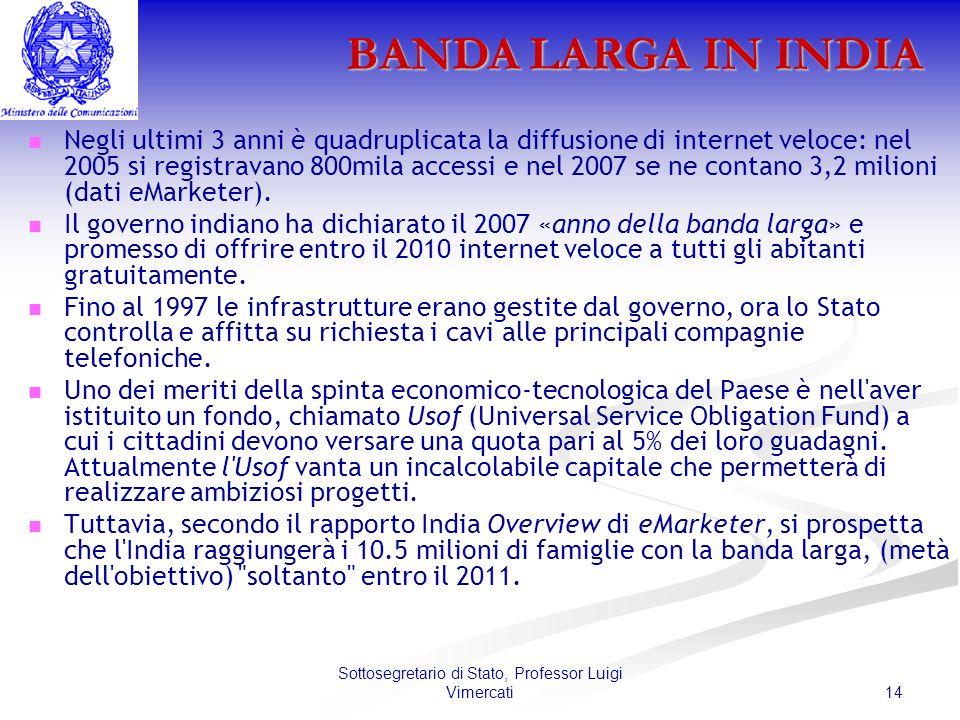 14 Sottosegretario di Stato, Professor Luigi Vimercati Negli ultimi 3 anni è quadruplicata la diffusione di internet veloce: nel 2005 si registravano 800mila accessi e nel 2007 se ne contano 3,2 milioni (dati eMarketer).