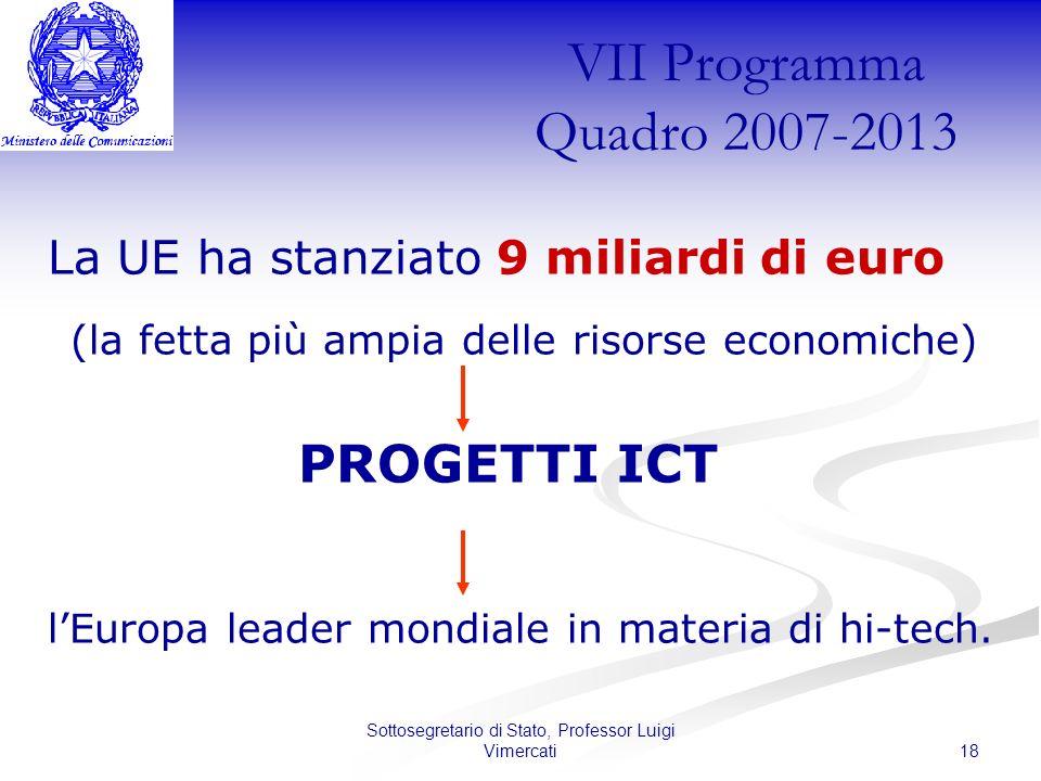 18 Sottosegretario di Stato, Professor Luigi Vimercati VII Programma Quadro 2007-2013 La UE ha stanziato 9 miliardi di euro (la fetta più ampia delle risorse economiche) PROGETTI ICT lEuropa leader mondiale in materia di hi-tech.