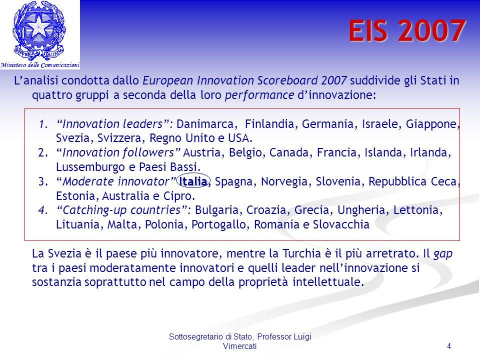 4 Sottosegretario di Stato, Professor Luigi Vimercati EIS 2007 Lanalisi condotta dallo European Innovation Scoreboard 2007 suddivide gli Stati in quattro gruppi a seconda della loro performance dinnovazione: 1.Innovation leaders: Danimarca, Finlandia, Germania, Israele, Giappone, Svezia, Svizzera, Regno Unito e USA.