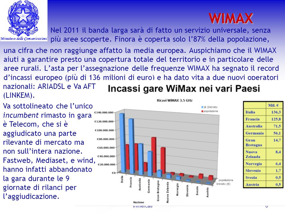 6 Sottosegretario di Stato, Professor Luigi VimercatiWIMAX una cifra che non raggiunge affatto la media europea.