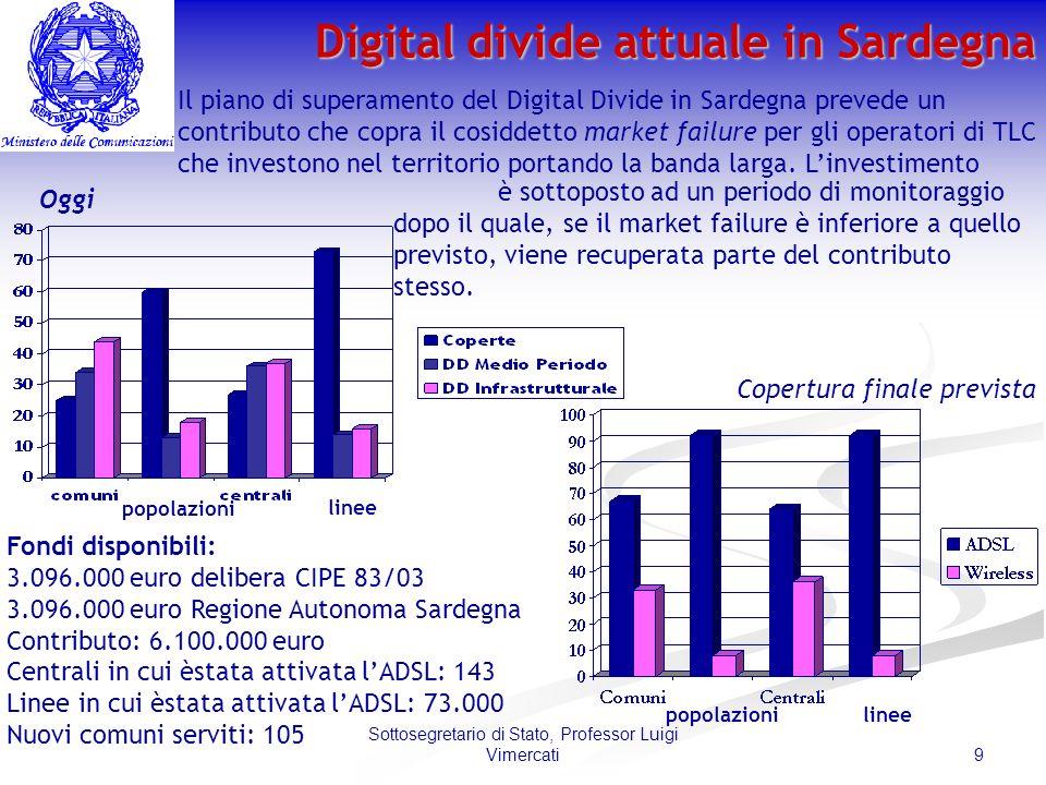 9 Sottosegretario di Stato, Professor Luigi Vimercati Digital divide attuale in Sardegna popolazioni linee popolazionilinee Il piano di superamento del Digital Divide in Sardegna prevede un contributo che copra il cosiddetto market failure per gli operatori di TLC che investono nel territorio portando la banda larga.