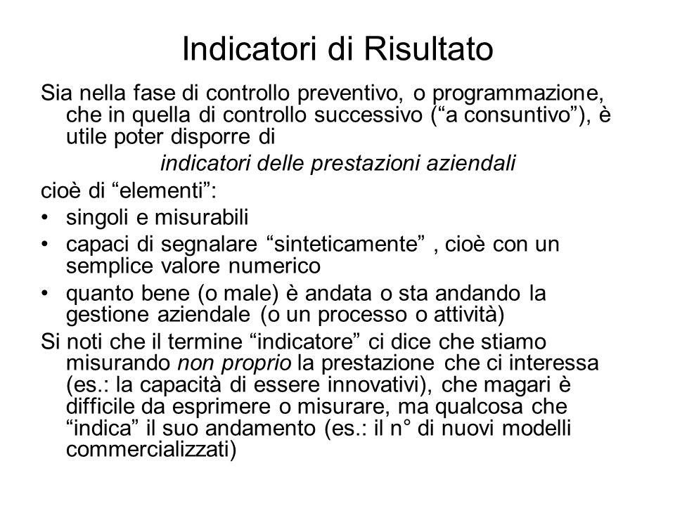 Indicatori di Risultato Sia nella fase di controllo preventivo, o programmazione, che in quella di controllo successivo (a consuntivo), è utile poter