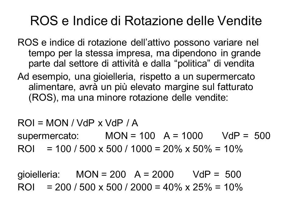 ROS e Indice di Rotazione delle Vendite ROS e indice di rotazione dellattivo possono variare nel tempo per la stessa impresa, ma dipendono in grande p