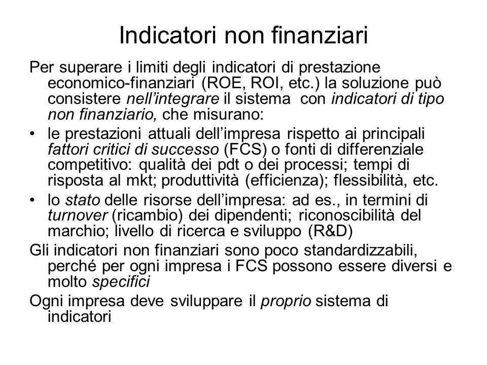 Indicatori non finanziari Per superare i limiti degli indicatori di prestazione economico-finanziari (ROE, ROI, etc.) la soluzione può consistere nell