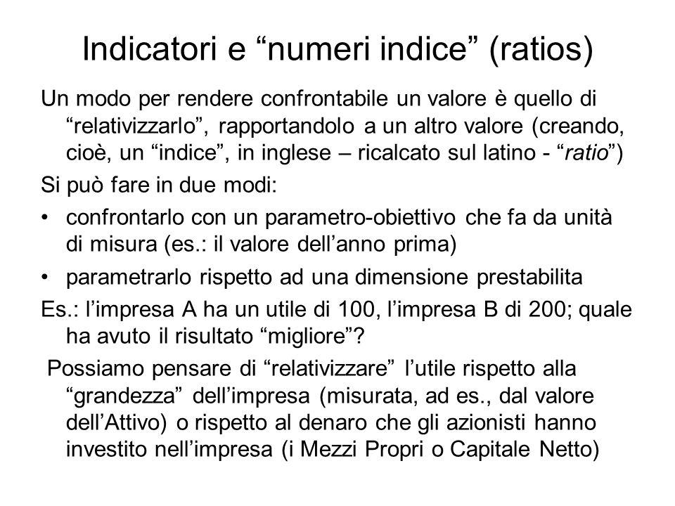 Indicatori e numeri indice (ratios) Un modo per rendere confrontabile un valore è quello di relativizzarlo, rapportandolo a un altro valore (creando,