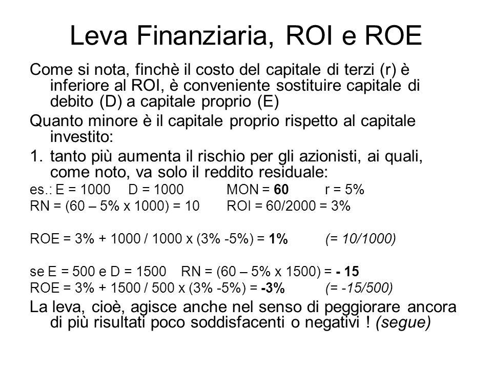Leva Finanziaria, ROI e ROE Come si nota, finchè il costo del capitale di terzi (r) è inferiore al ROI, è conveniente sostituire capitale di debito (D