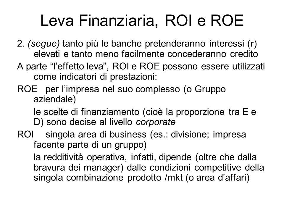 Leva Finanziaria, ROI e ROE 2. (segue) tanto più le banche pretenderanno interessi (r) elevati e tanto meno facilmente concederanno credito A parte le