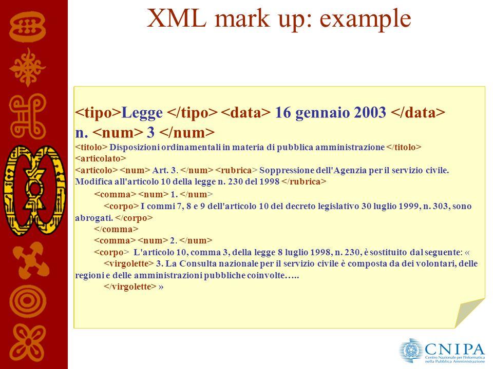 XML mark up: example Legge 16 gennaio 2003 n. 3 Disposizioni ordinamentali in materia di pubblica amministrazione Art. 3. Soppressione dell'Agenzia pe