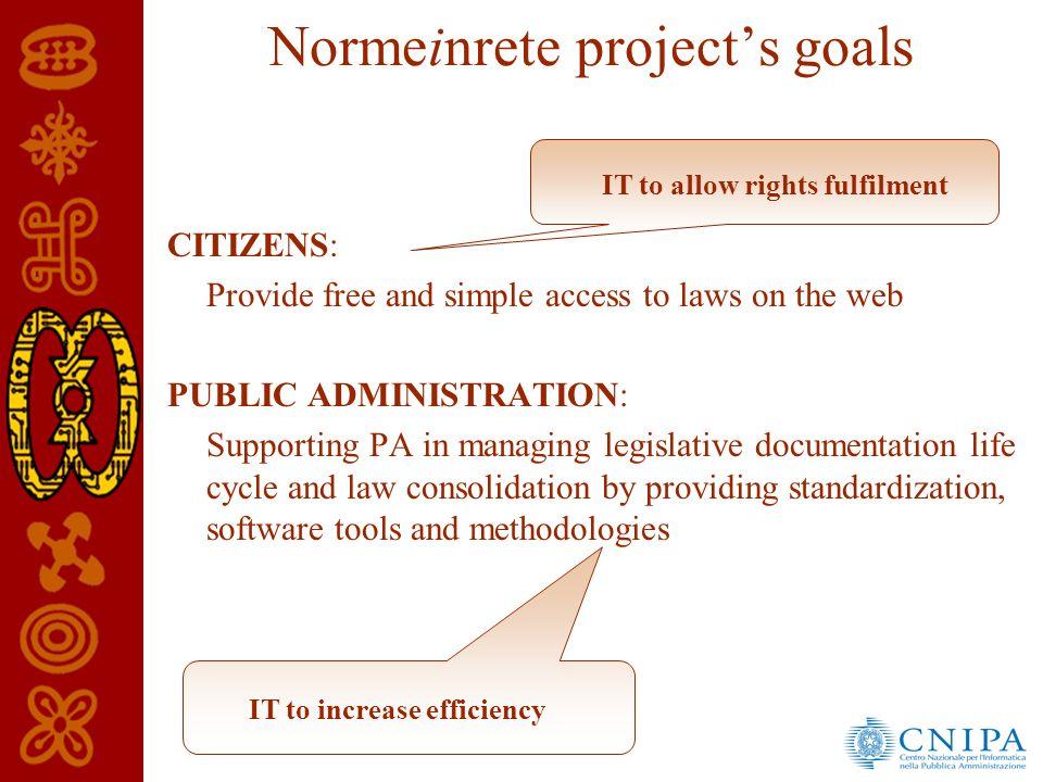 Legislative and regulatory acts 1.