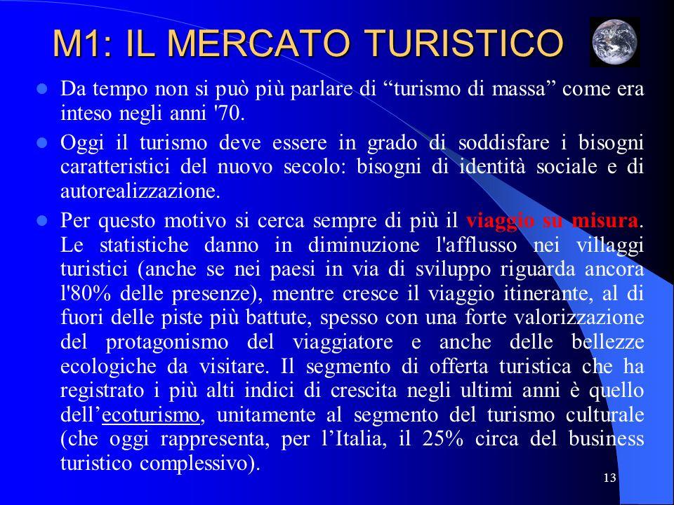 14 M1: IL MERCATO TURISTICO In sintesi, ecco alcune evidenze quantitative e qualitative sulla struttura e sulle dinamiche del mercato turistico: – fatturato diretto del settore turistico in Italia: circa 86 miliardi di Euro (7 per cento circa del PIL); – fatturato totale (diretto e indiretto) del settore turistico in Italia: circa 153 miliardi di Euro (12 per cento circa del PIL); – occupati in Italia nel settore turistico: circa 2.400.000; – flussi mondiali in termini di numero di visitatori in due aree, una matura (Europa) e una emergente (Asia Orientale) (proiezioni 2005 versus 2015): Europa da 2,6 milioni di visitatori a 4,6 milioni; Asia Orientale: da 800 mila a 1,5 milioni.