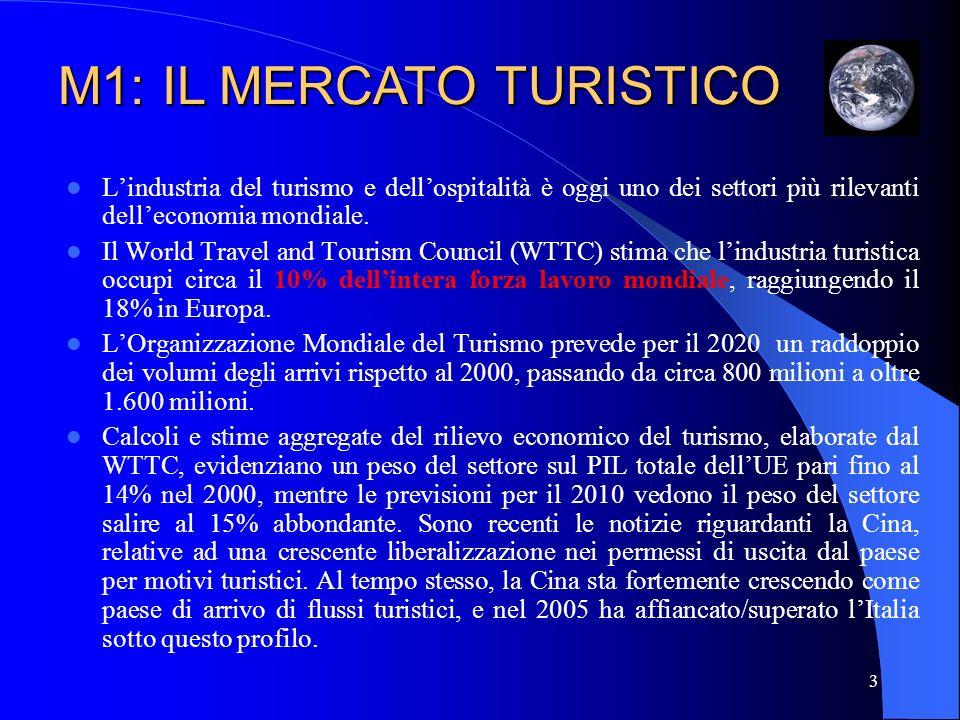 4 Non può sfuggire limportanza di tali fatti per limpatto che avranno nei prossimi anni, nella composizione quantitativa e qualitativa dei flussi turistici.