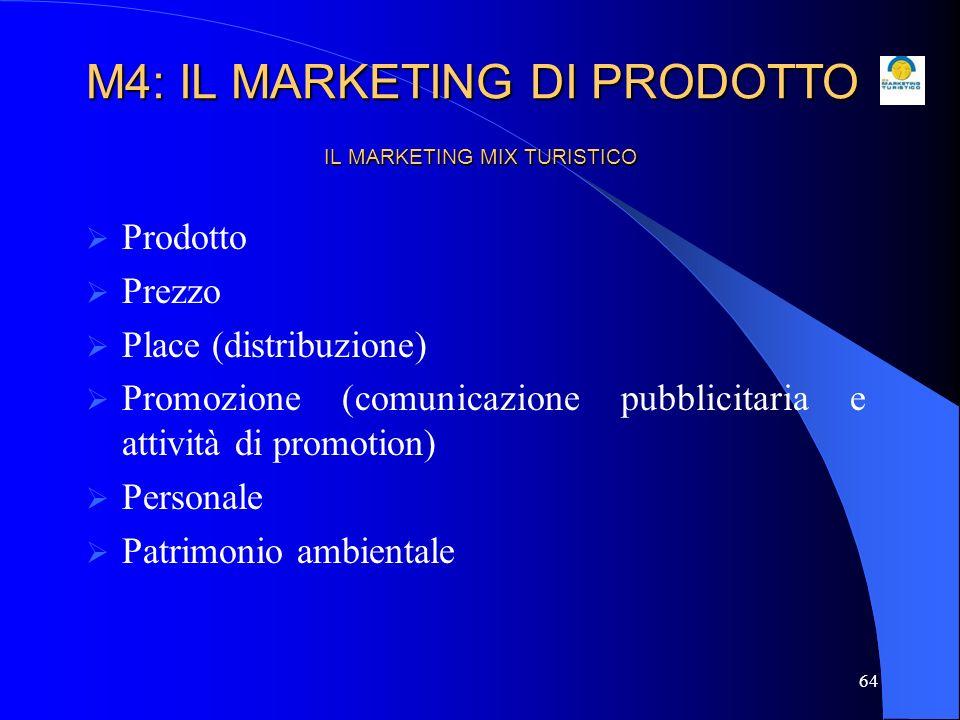 65 UNA CASE HISTORY Gli eventi culturali come strumenti di marketing turistico: il caso di Rovereto.