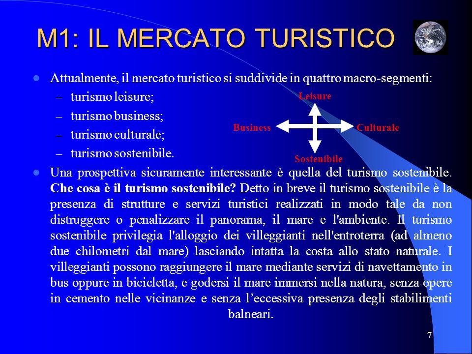8 M1: IL MERCATO TURISTICO Una seconda prospettiva di inquadramento motivazionale del consumo turistico si basa sulle possibili tipologie di approccio esistenziale.