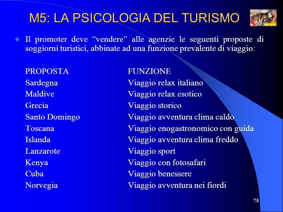79 SIGNIFICATO, MOTIVAZIONI E FUNZIONI DELLA VACANZA.