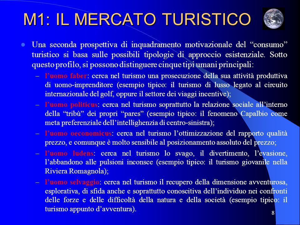 9 M1: IL MERCATO TURISTICO Sullo scenario competitivo del turismo mondiale, la tradizionale leadership o comunque centralità italiana sta attraversando una fase di crisi.