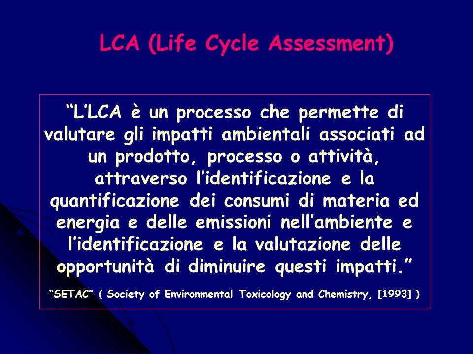 LLCA è un processo che permette di valutare gli impatti ambientali associati ad un prodotto, processo o attività, attraverso lidentificazione e la quantificazione dei consumi di materia ed energia e delle emissioni nellambiente e lidentificazione e la valutazione delle opportunità di diminuire questi impatti.