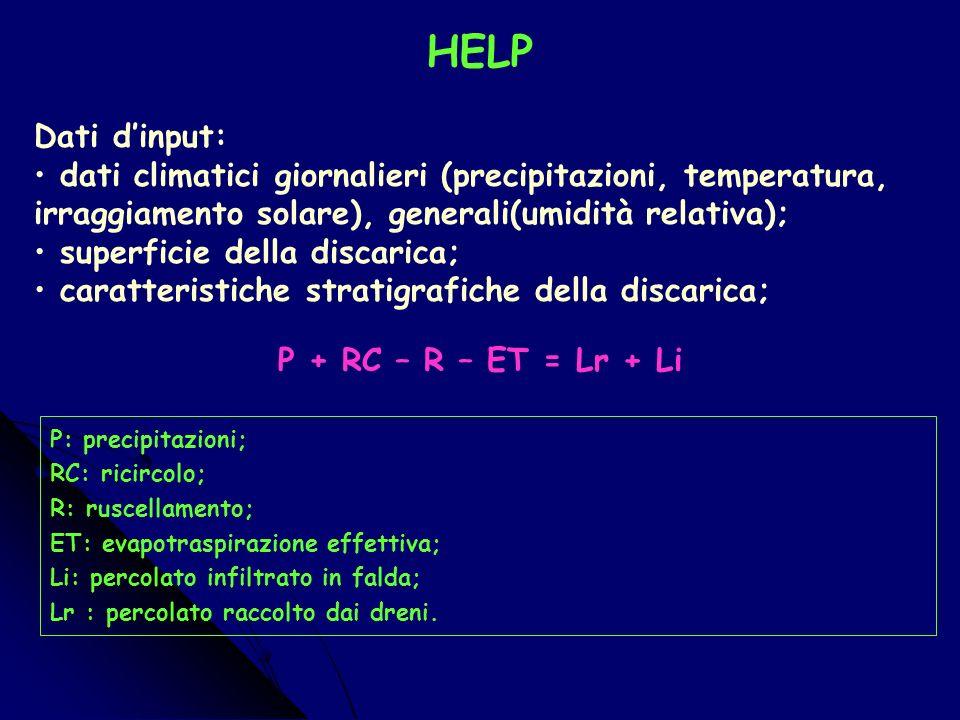 HELP P + RC – R – ET = Lr + Li P: precipitazioni; RC: ricircolo; R: ruscellamento; ET: evapotraspirazione effettiva; Li: percolato infiltrato in falda; Lr : percolato raccolto dai dreni.