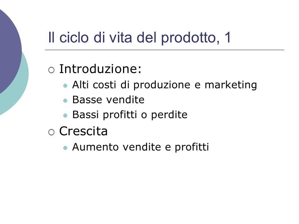 Introduzione: Alti costi di produzione e marketing Basse vendite Bassi profitti o perdite Crescita Aumento vendite e profitti Il ciclo di vita del pro