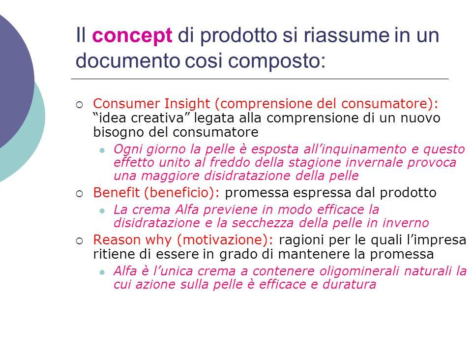 Il concept di prodotto si riassume in un documento cosi composto: Consumer Insight (comprensione del consumatore): idea creativa legata alla comprensi