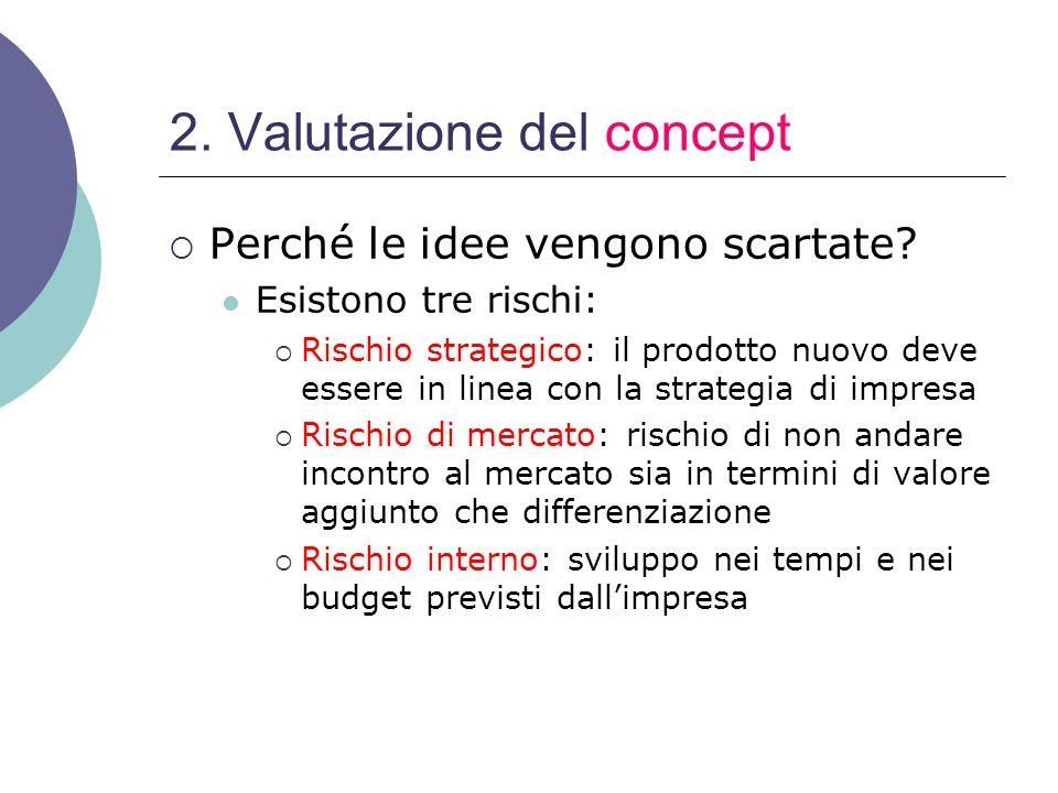 2. Valutazione del concept Perché le idee vengono scartate? Esistono tre rischi: Rischio strategico: il prodotto nuovo deve essere in linea con la str