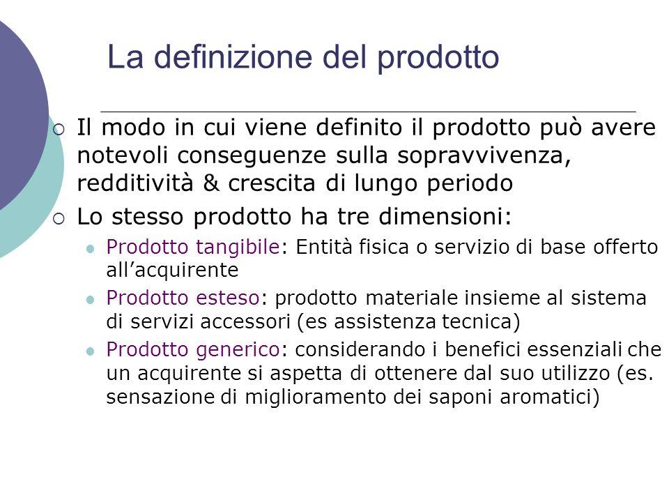 La definizione del prodotto Il modo in cui viene definito il prodotto può avere notevoli conseguenze sulla sopravvivenza, redditività & crescita di lu
