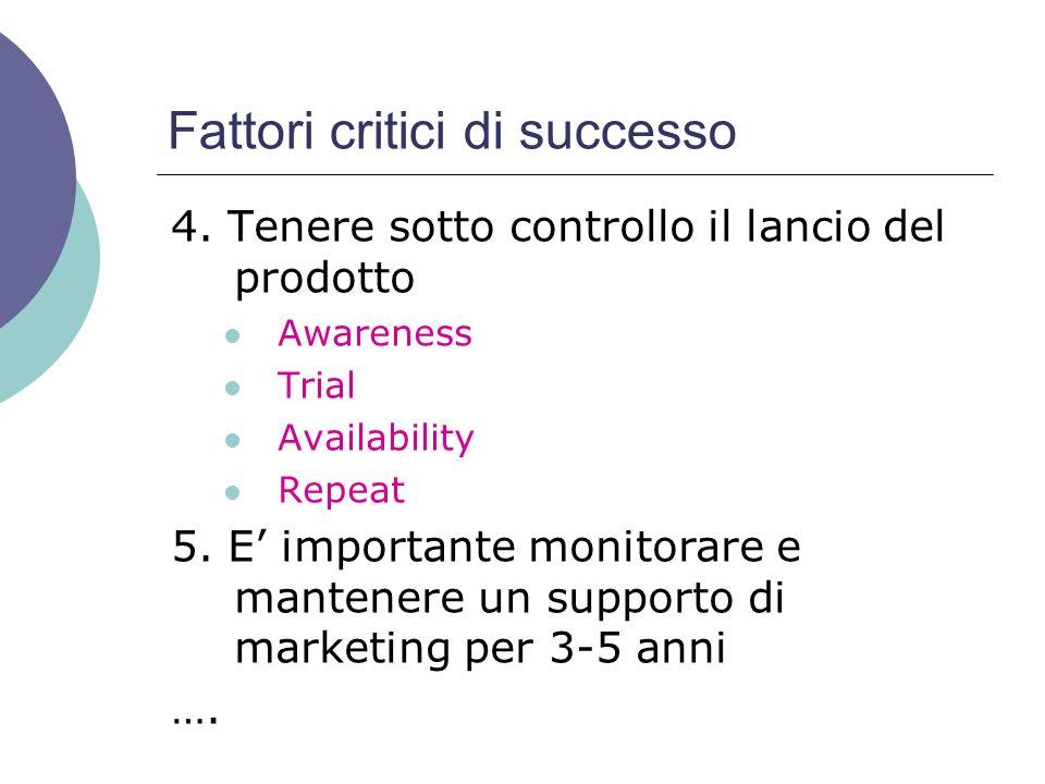 Fattori critici di successo 4. Tenere sotto controllo il lancio del prodotto Awareness Trial Availability Repeat 5. E importante monitorare e mantener