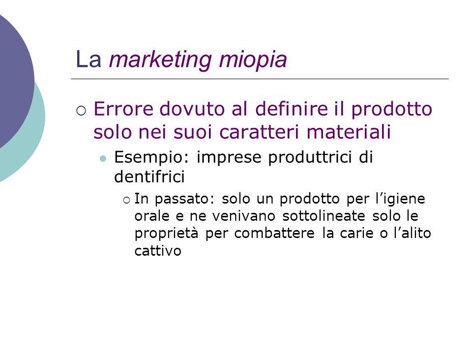 La marketing miopia Errore dovuto al definire il prodotto solo nei suoi caratteri materiali Esempio: imprese produttrici di dentifrici In passato: sol