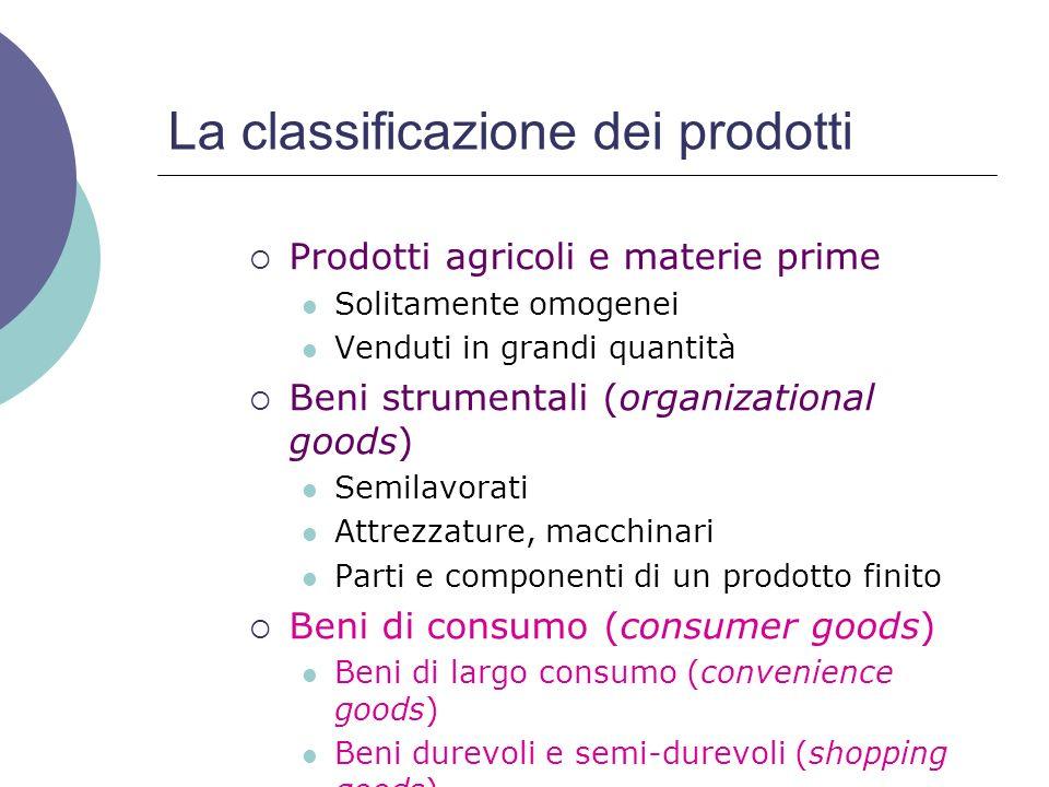 La classificazione dei prodotti Prodotti agricoli e materie prime Solitamente omogenei Venduti in grandi quantità Beni strumentali (organizational goo