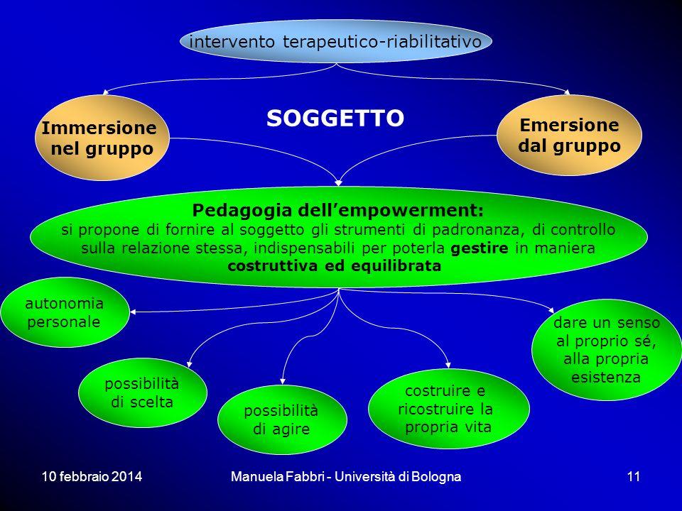 10 febbraio 2014Manuela Fabbri - Università di Bologna11 intervento terapeutico-riabilitativo Immersione nel gruppo Emersione dal gruppo Pedagogia del