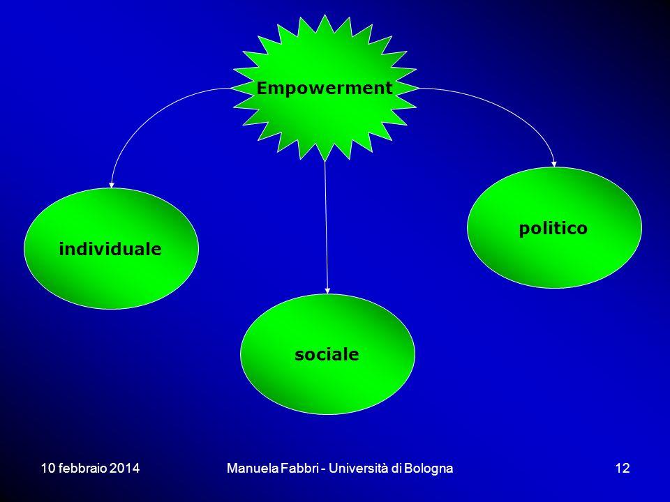 10 febbraio 2014Manuela Fabbri - Università di Bologna12 Empowerment individuale sociale politico