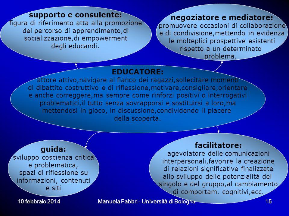 10 febbraio 2014Manuela Fabbri - Università di Bologna15 educatore come: supporto e consulente: figura di riferimento atta alla promozione del percorso di apprendimento,di socializzazione,di empowerment degli educandi.