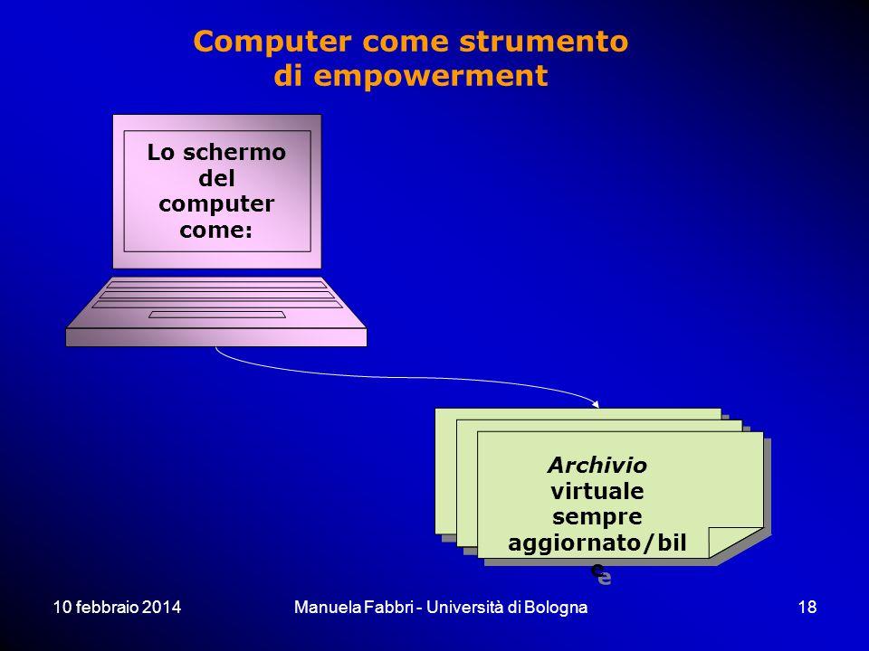 10 febbraio 2014Manuela Fabbri - Università di Bologna18 Lo schermo del computer come: Archivio virtuale sempre aggiornato/bil e Computer come strumento di empowerment