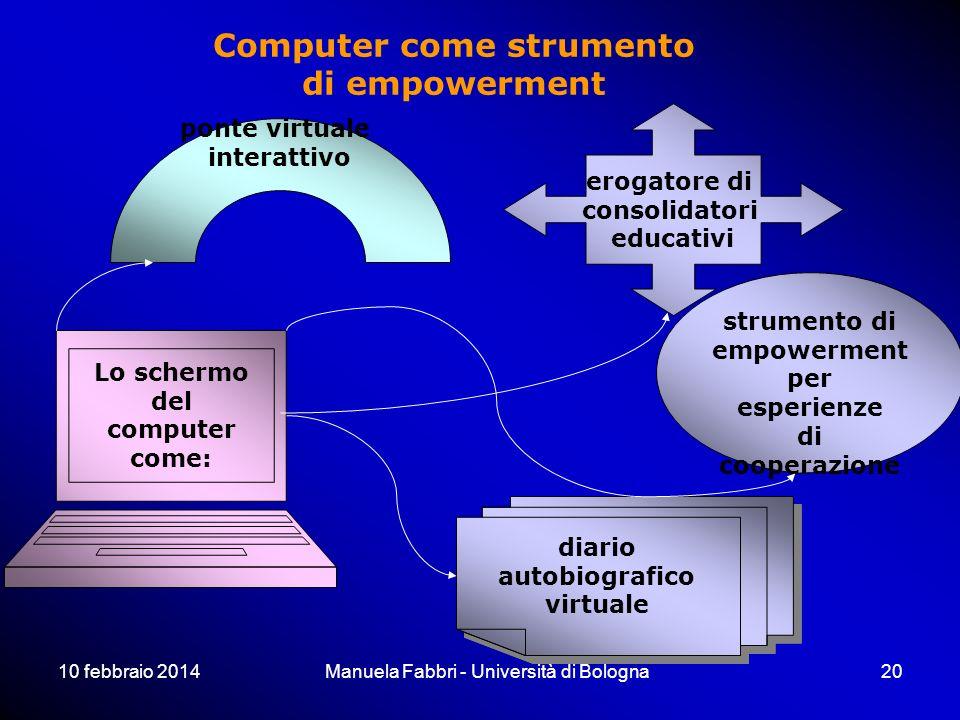 10 febbraio 2014Manuela Fabbri - Università di Bologna20 erogatore di consolidatori educativi ponte virtuale interattivo Lo schermo del computer come: