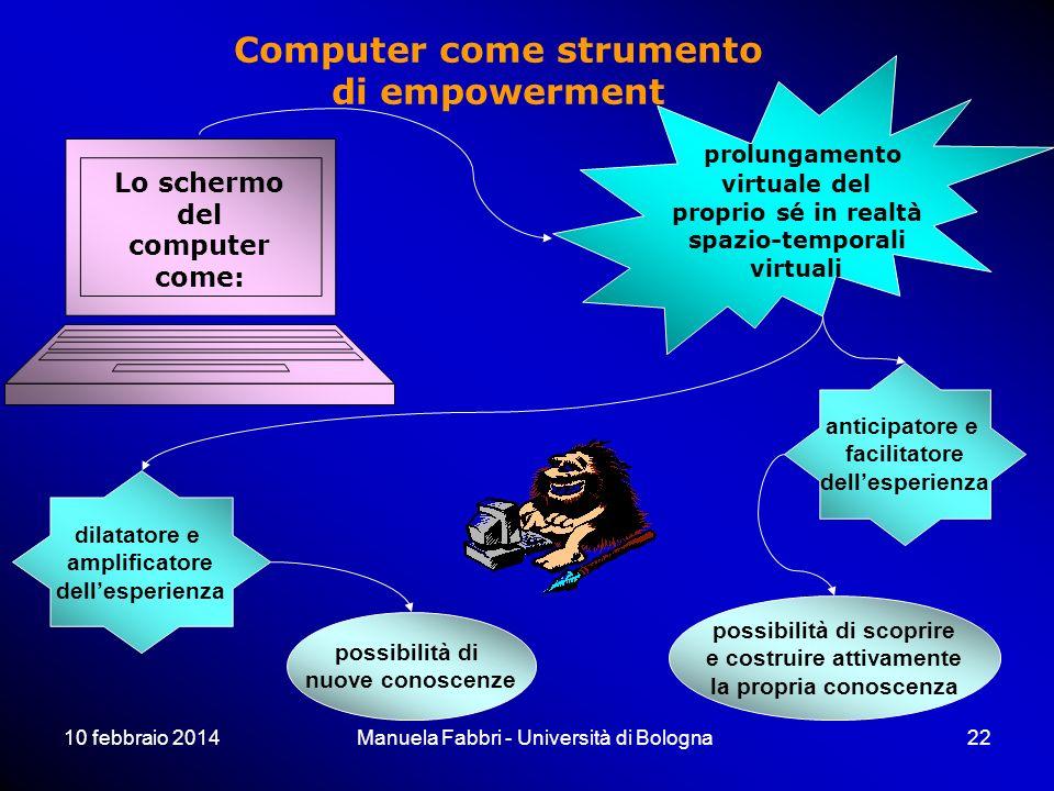 10 febbraio 2014Manuela Fabbri - Università di Bologna22 prolungamento virtuale del proprio sé in realtà spazio-temporali virtuali dilatatore e amplif
