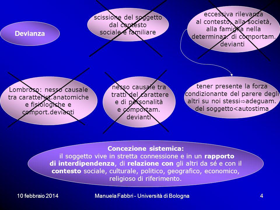 10 febbraio 2014Manuela Fabbri - Università di Bologna4 Concezione sistemica: il soggetto vive in stretta connessione e in un rapporto di interdipende