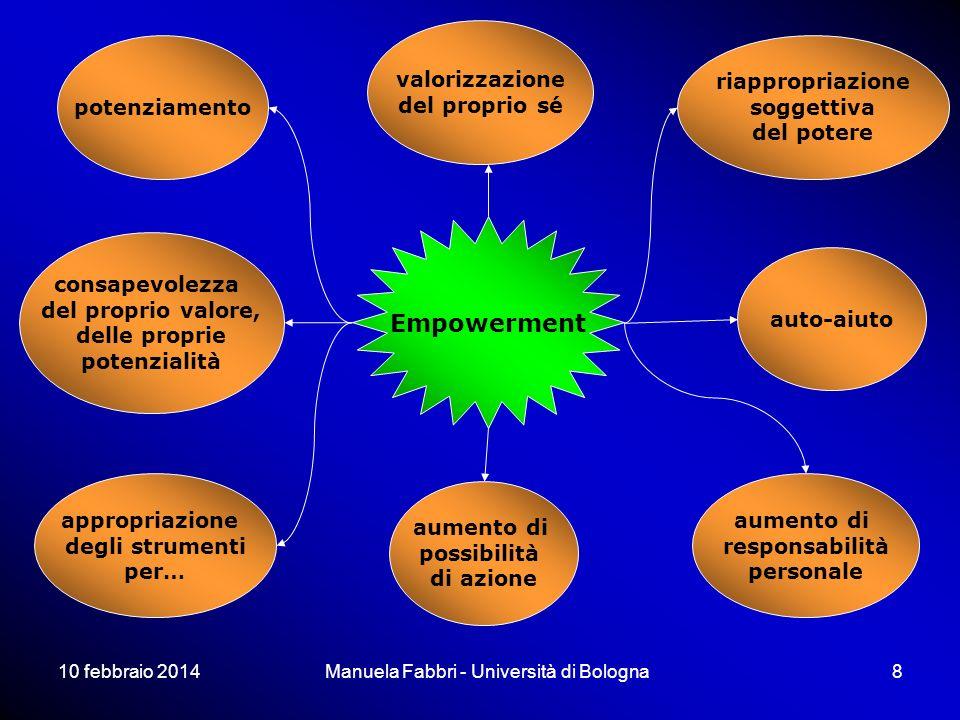 10 febbraio 2014Manuela Fabbri - Università di Bologna8 Empowerment potenziamento riappropriazione soggettiva del potere aumento di possibilità di azi