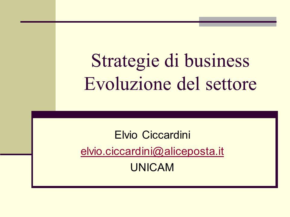 Argomenti trattati Premessa Evoluzione ciclo di vita del settore Ciclo di vita del prodotto Struttura del settore e concorrenza Classificazioni settoriali Conclusioni
