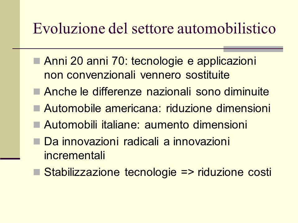 Evoluzione del settore automobilistico Anni 20 anni 70: tecnologie e applicazioni non convenzionali vennero sostituite Anche le differenze nazionali s