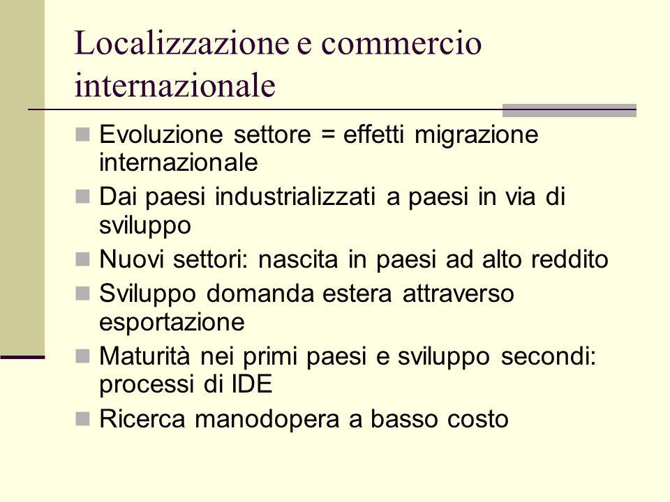 Localizzazione e commercio internazionale Evoluzione settore = effetti migrazione internazionale Dai paesi industrializzati a paesi in via di sviluppo